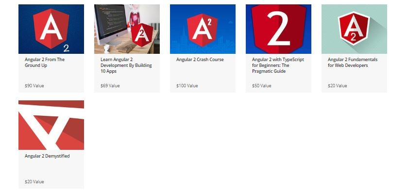 Angular 2 Bundle
