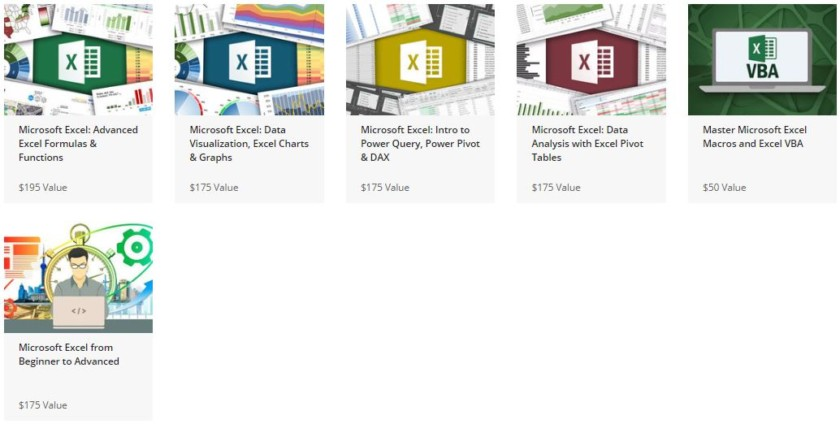 The Ultimate Microsoft Excel Certification Training Bundle