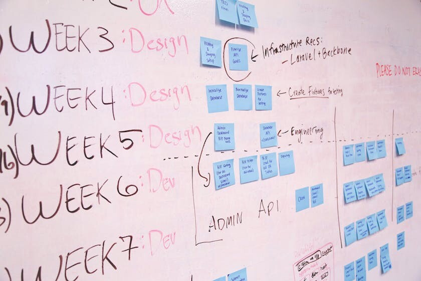 The Pay What You Want: Project Management Mastery Bundle