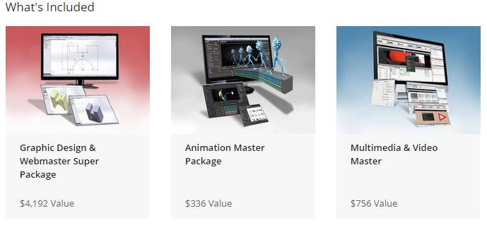 The Creator's Multimedia and Design Super Bundle