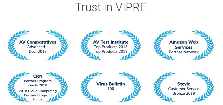 Vipre Advanced Security Accolades