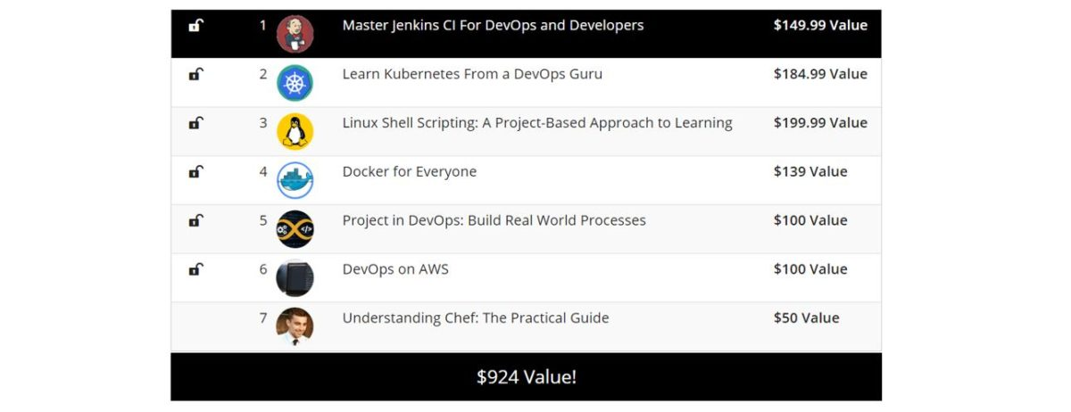 The Pay What You Want DevOps Bundle