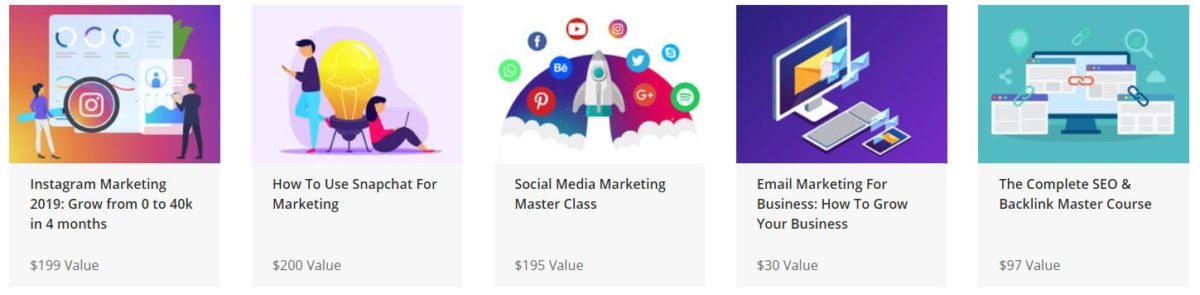 The Complete SEO and Digital Mega Marketing Bundle 2