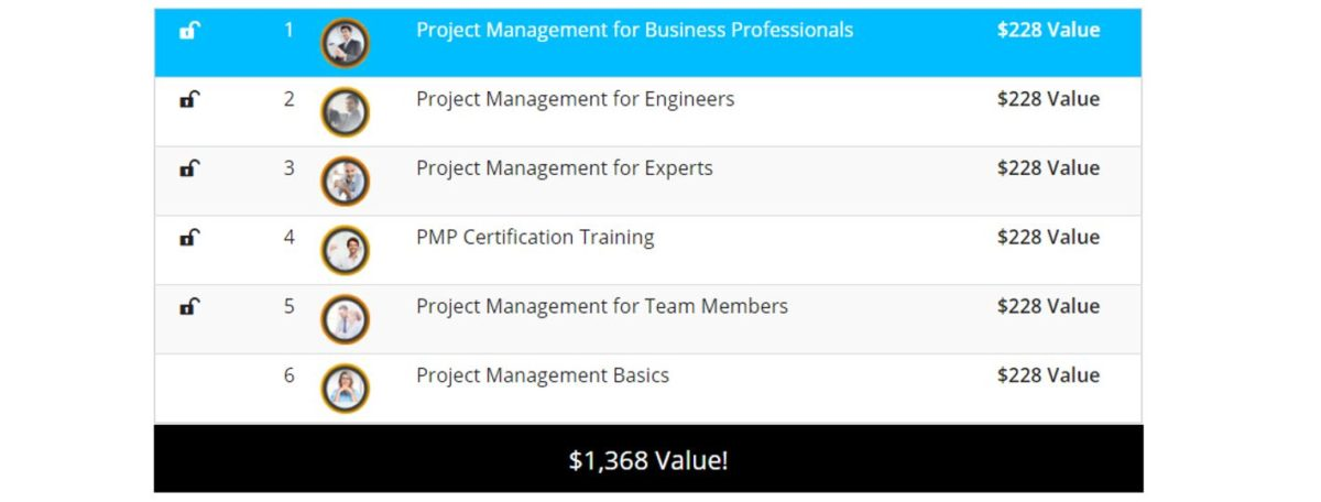 Project Management Mastery Bundle 1
