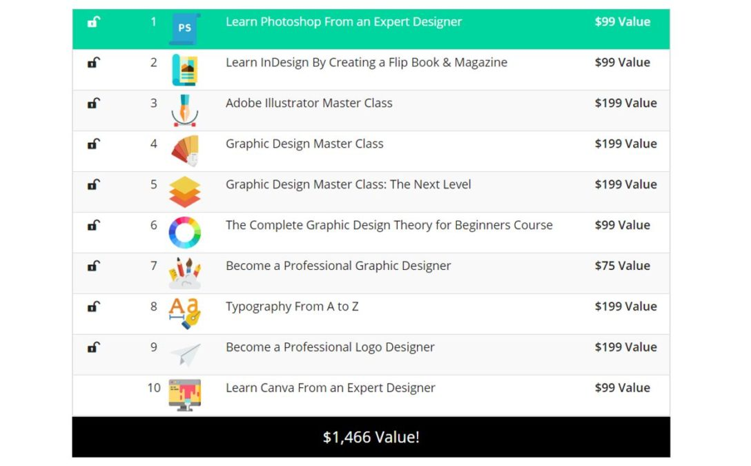 Pay What You Want The Complete Learn to Design Bundle